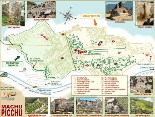 Map of Machu Picchu ruins