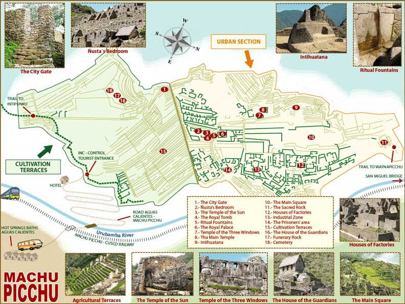 Map of Machu Picchu ruins