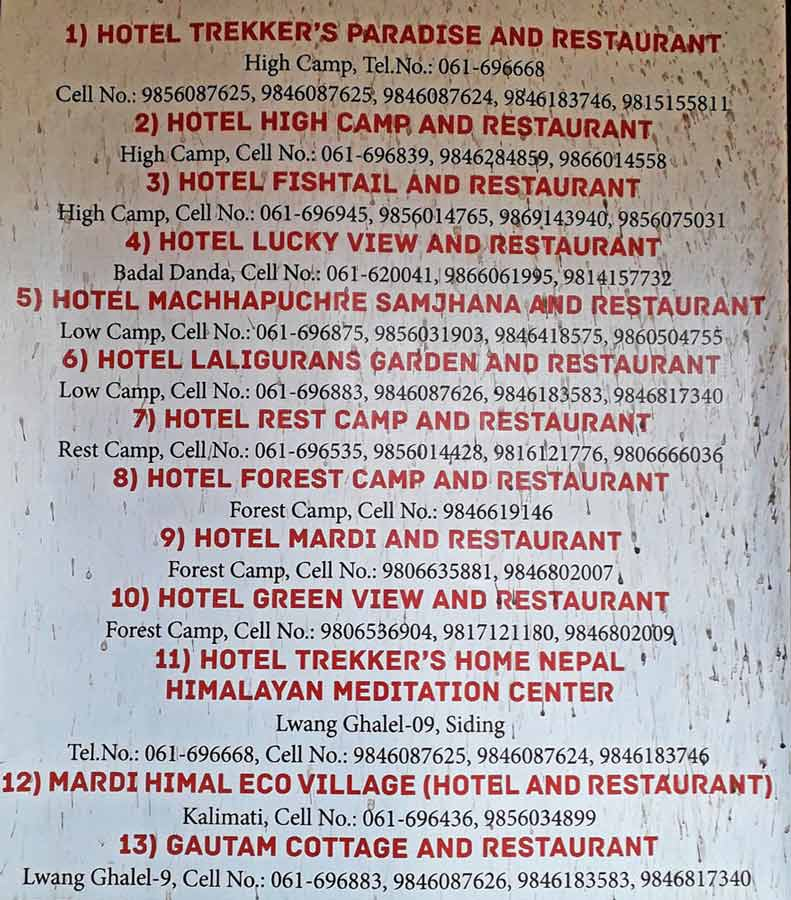 A list of guesthouses on the Mardi Himal trek with their phone numbers